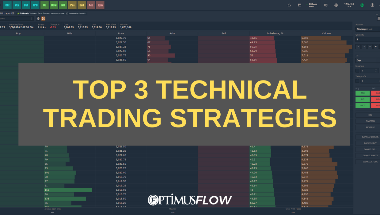 3 Most Important Technical Trading Strategies For Futures Traders